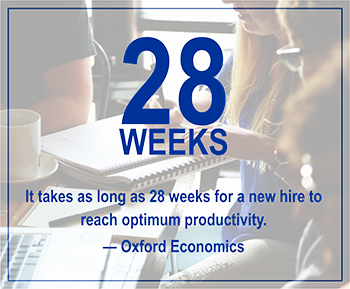 It takes as long as 28 weeks for a new hire to reach optimum producivity.